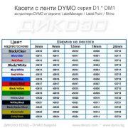 Касети с ленти DYMO D1